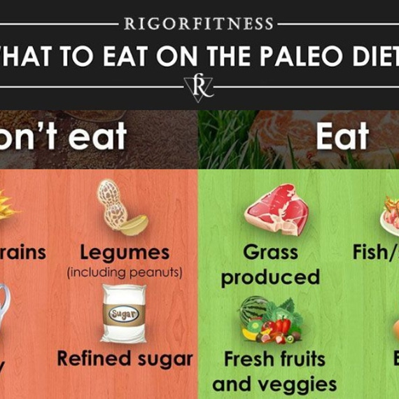 What You Should and Should Not Eat on the Paleo Diet® image