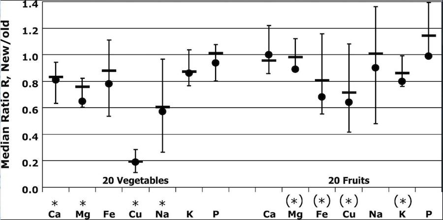 https://thepaleodiet.imgix.net/images/gma1.jpg?auto=compress%2Cformat&crop=focalpoint&fit=crop&fp-x=0.5&fp-y=0.5&q=95&w=900